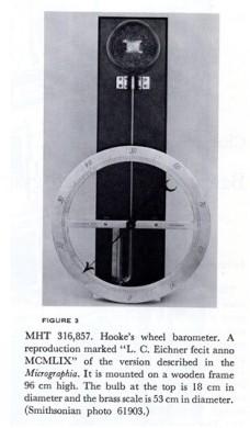 smithsonian oldest instrument